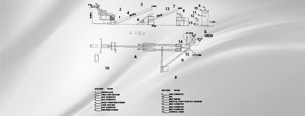 crusher_and_screening_plant_layout